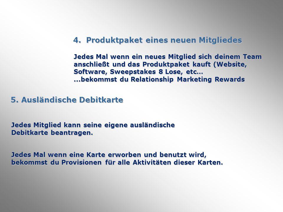 5. Ausländische Debitkarte Jedes Mitglied kann seine eigene ausländische Debitkarte beantragen.