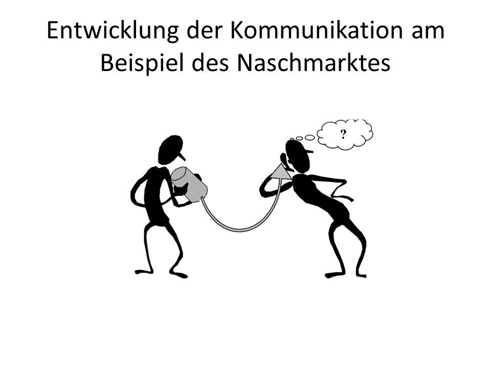 Entwicklung der Kommunikation am Beispiel des Naschmarktes