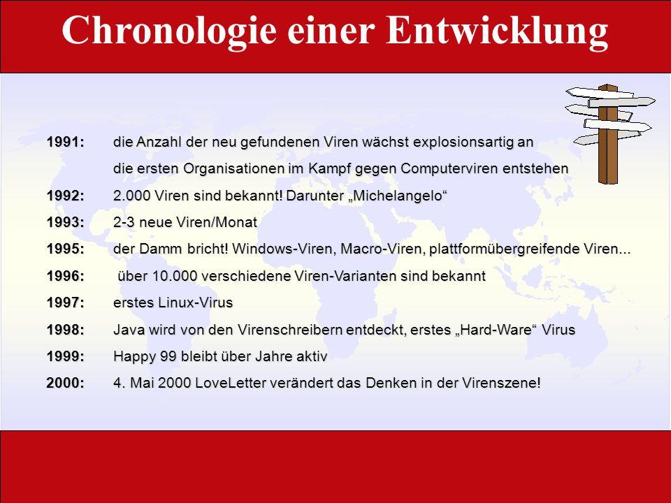 Chronologie einer Entwicklung 1991:die Anzahl der neu gefundenen Viren wächst explosionsartig an die ersten Organisationen im Kampf gegen Computervire