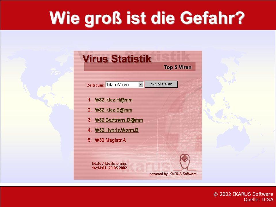 Wie groß ist die Gefahr? © 2002 IKARUS Software Quelle: ICSA
