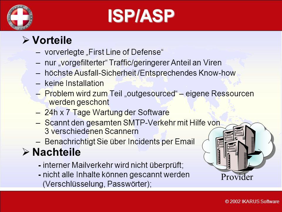 ISP/ASP Nachteile - interner Mailverkehr wird nicht überprüft; - nicht alle Inhalte können gescannt werden (Verschlüsselung, Passwörter); © 2002 IKARU