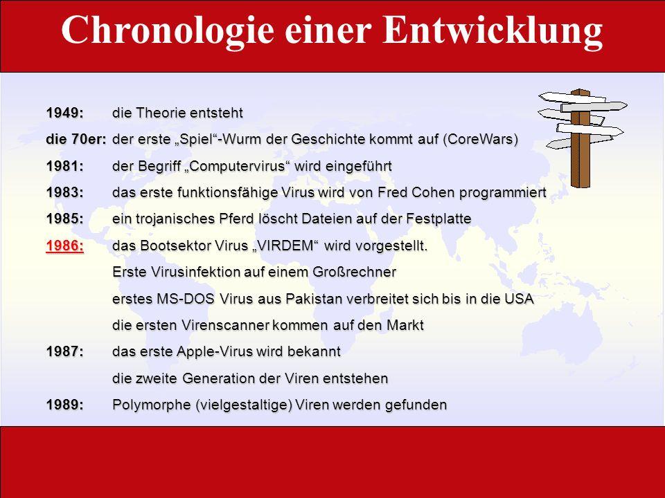 Chronologie einer Entwicklung 1949:die Theorie entsteht die 70er:der erste Spiel-Wurm der Geschichte kommt auf (CoreWars) 1981:der Begriff Computervir