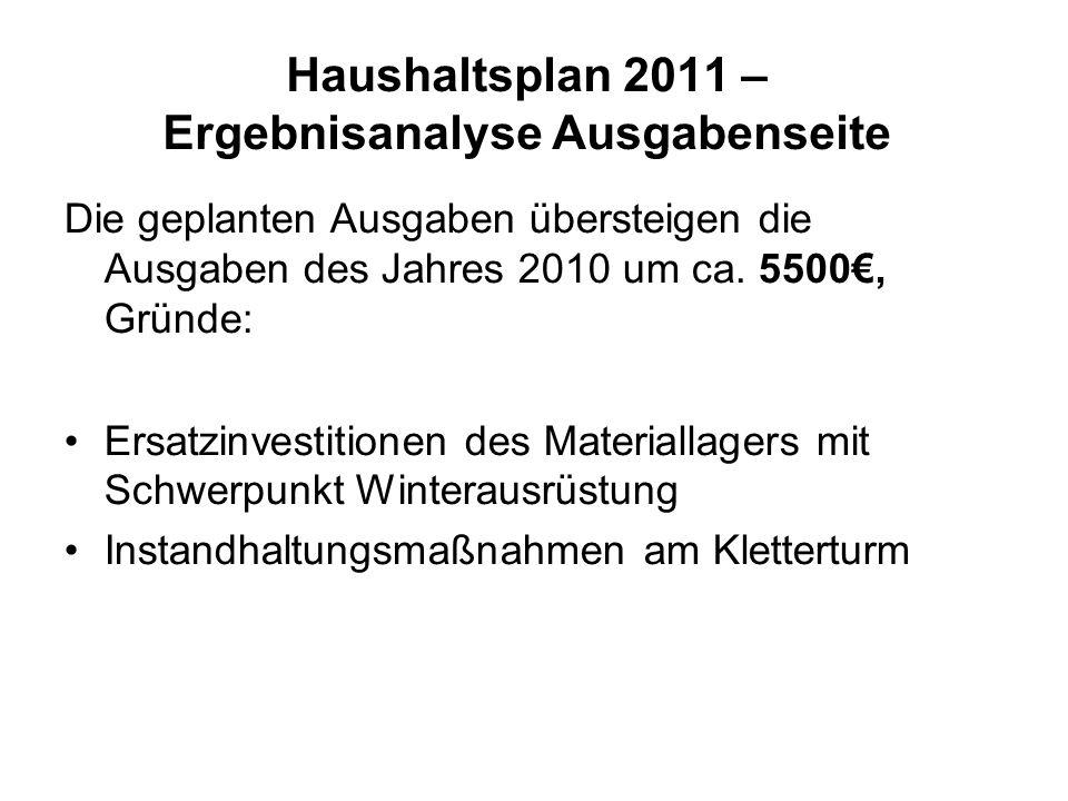 Haushaltsplan 2011 – Ergebnisanalyse Ausgabenseite Die geplanten Ausgaben übersteigen die Ausgaben des Jahres 2010 um ca. 5500, Gründe: Ersatzinvestit