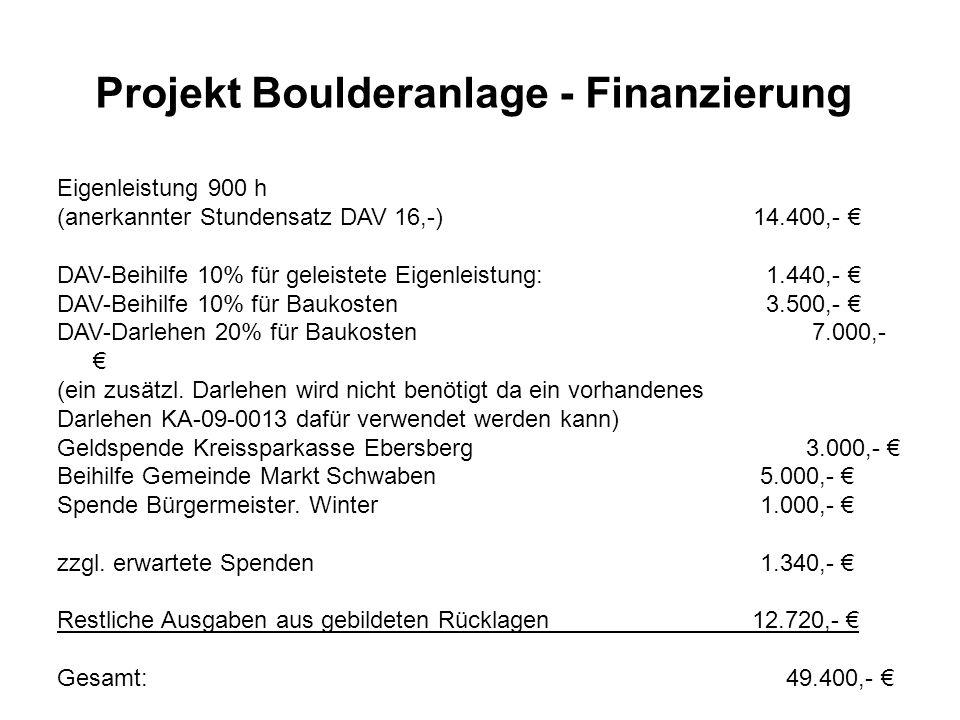 Eigenleistung 900 h (anerkannter Stundensatz DAV 16,-) 14.400,- DAV-Beihilfe 10% für geleistete Eigenleistung: 1.440,- DAV-Beihilfe 10% für Baukosten