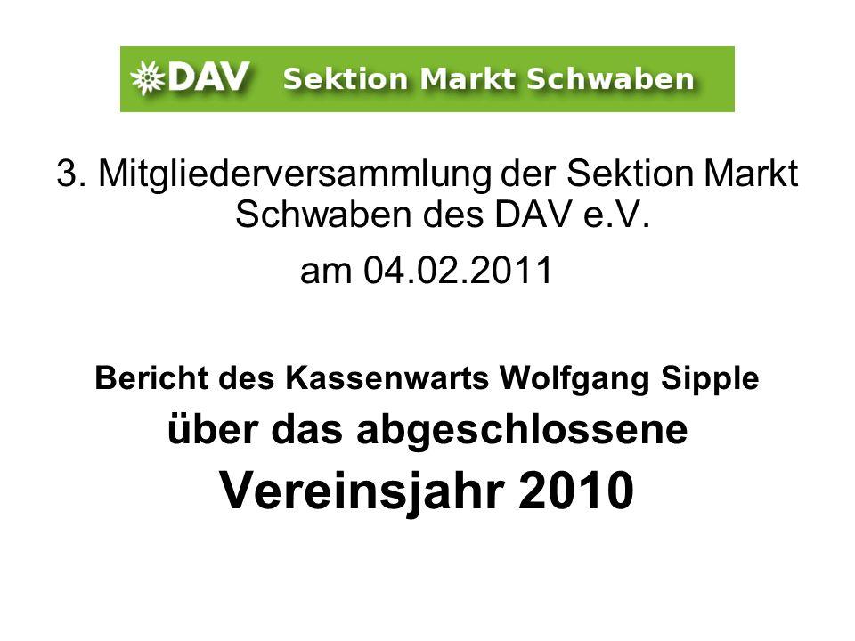3. Mitgliederversammlung der Sektion Markt Schwaben des DAV e.V. am 04.02.2011 Bericht des Kassenwarts Wolfgang Sipple über das abgeschlossene Vereins