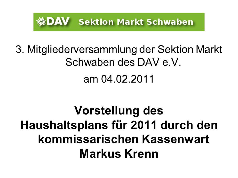 3. Mitgliederversammlung der Sektion Markt Schwaben des DAV e.V. am 04.02.2011 Vorstellung des Haushaltsplans für 2011 durch den kommissarischen Kasse