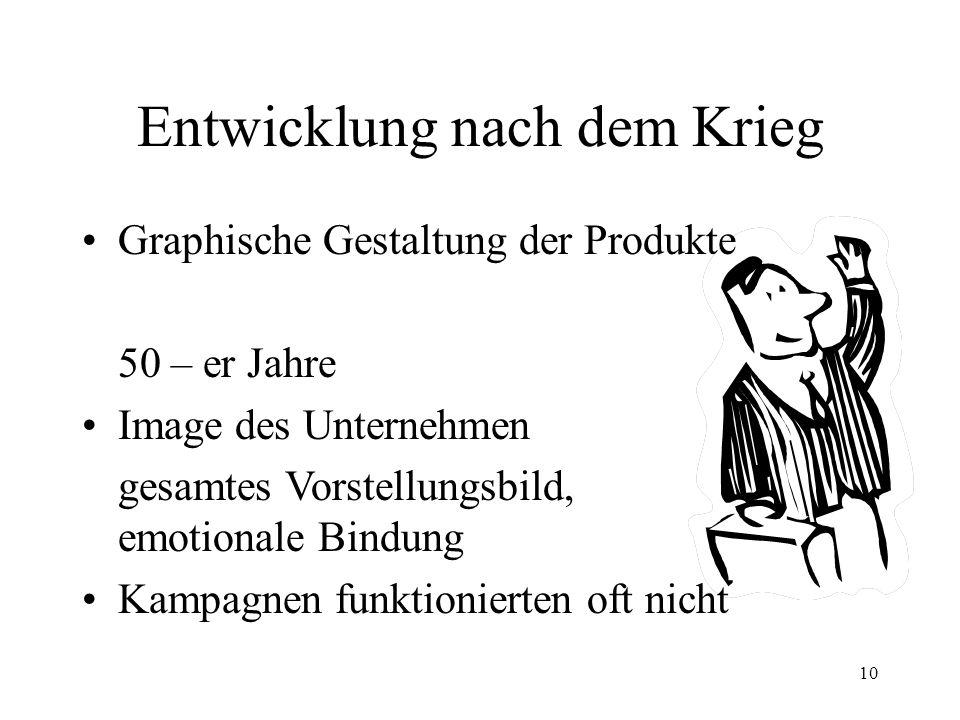 10 Entwicklung nach dem Krieg Graphische Gestaltung der Produkte 50 – er Jahre Image des Unternehmen gesamtes Vorstellungsbild, emotionale Bindung Kam