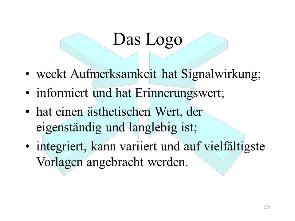 25 Das Logo weckt Aufmerksamkeit hat Signalwirkung; informiert und hat Erinnerungswert; hat einen ästhetischen Wert, der eigenständig und langlebig is