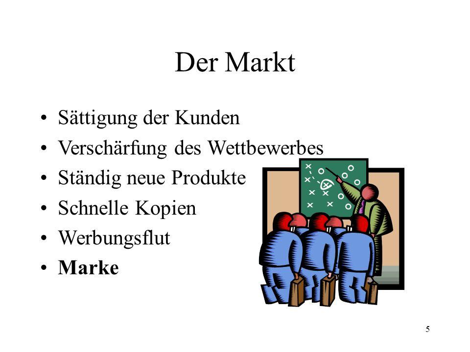 5 Der Markt Sättigung der Kunden Verschärfung des Wettbewerbes Ständig neue Produkte Schnelle Kopien Werbungsflut Marke
