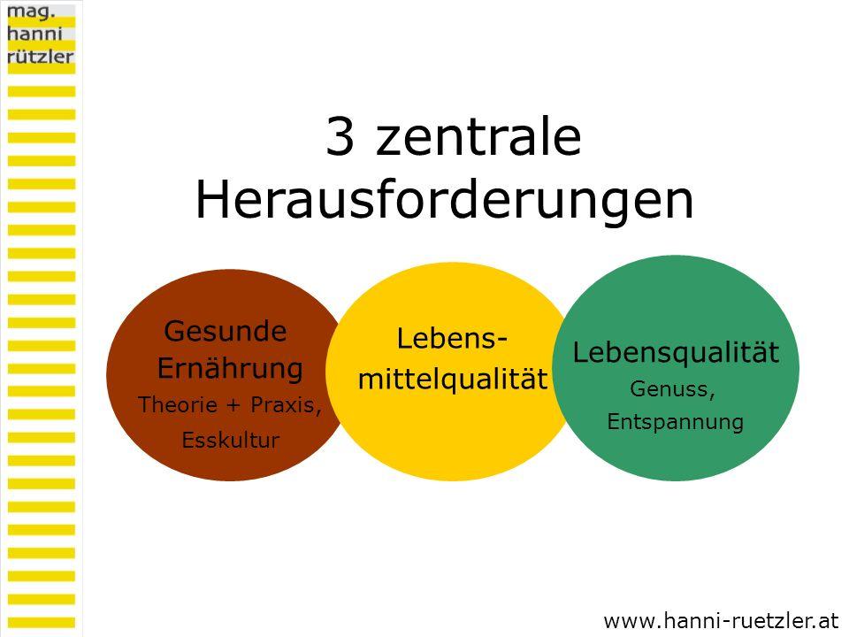 Gesunde Ernährung Theorie + Praxis, Esskultur Lebens- mittelqualität Lebensqualität Genuss, Entspannung www.hanni-ruetzler.at 3 zentrale Herausforderu