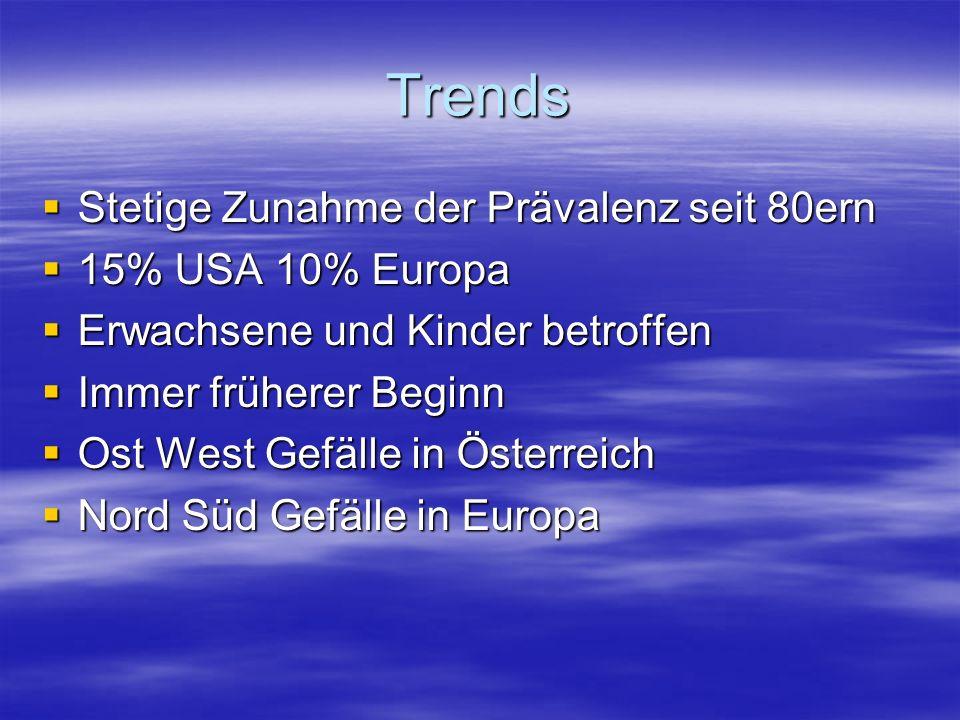 Trends Stetige Zunahme der Prävalenz seit 80ern Stetige Zunahme der Prävalenz seit 80ern 15% USA 10% Europa 15% USA 10% Europa Erwachsene und Kinder betroffen Erwachsene und Kinder betroffen Immer früherer Beginn Immer früherer Beginn Ost West Gefälle in Österreich Ost West Gefälle in Österreich Nord Süd Gefälle in Europa Nord Süd Gefälle in Europa