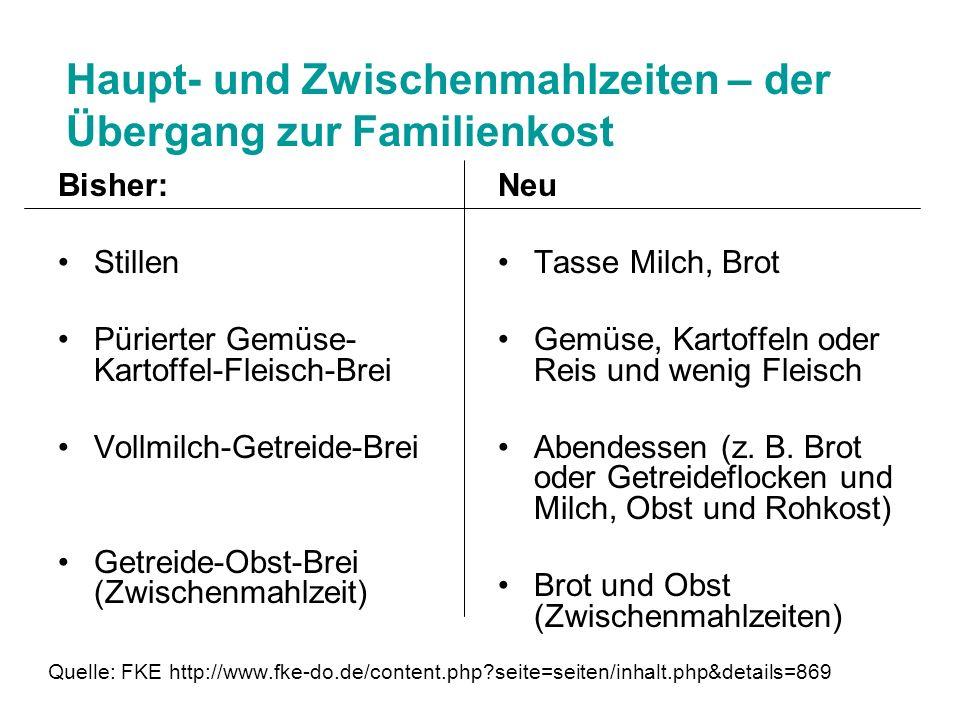 Haupt- und Zwischenmahlzeiten – der Übergang zur Familienkost Bisher: Stillen Pürierter Gemüse- Kartoffel-Fleisch-Brei Vollmilch-Getreide-Brei Getreid