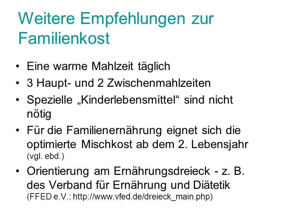 Kalorienumsatz von Säuglingen und Kleinkindern 1.Lebensjahr: ca.