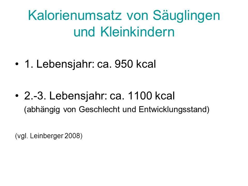 Kalorienumsatz von Säuglingen und Kleinkindern 1. Lebensjahr: ca. 950 kcal 2.-3. Lebensjahr: ca. 1100 kcal (abhängig von Geschlecht und Entwicklungsst