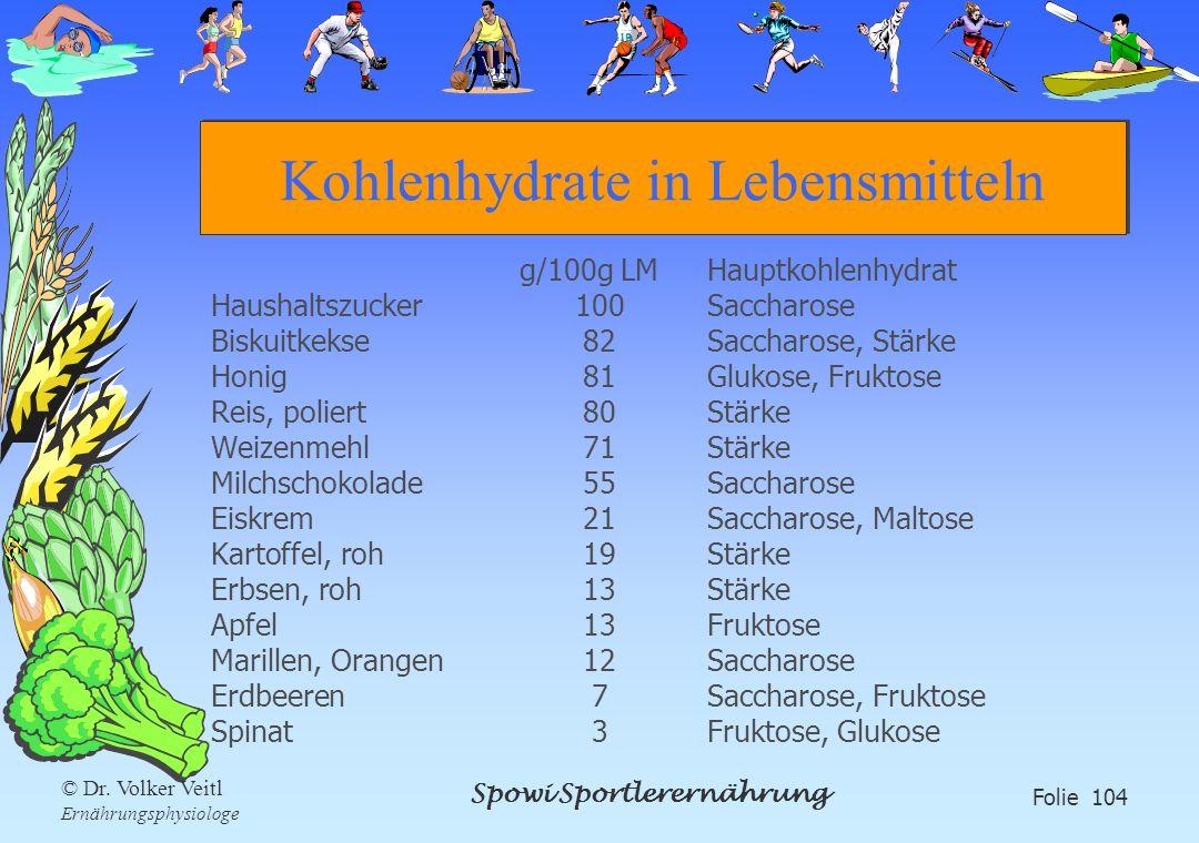 Spowi Sportlerernährung Folie 104 © Dr. Volker Veitl Ernährungsphysiologe Kohlenhydrate in Lebensmitteln g/100g LM Haushaltszucker100 Biskuitkekse82 H