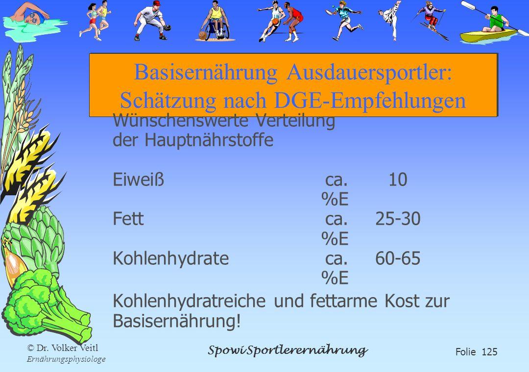 Spowi Sportlerernährung Folie 125 © Dr. Volker Veitl Ernährungsphysiologe Basisernährung Ausdauersportler: Schätzung nach DGE-Empfehlungen Wünschenswe