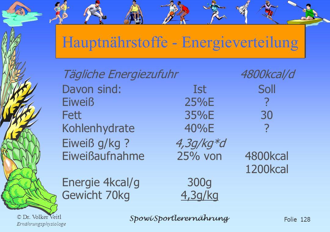 Spowi Sportlerernährung Folie 128 © Dr. Volker Veitl Ernährungsphysiologe Hauptnährstoffe - Energieverteilung Tägliche Energiezufuhr4800kcal/d Davon s