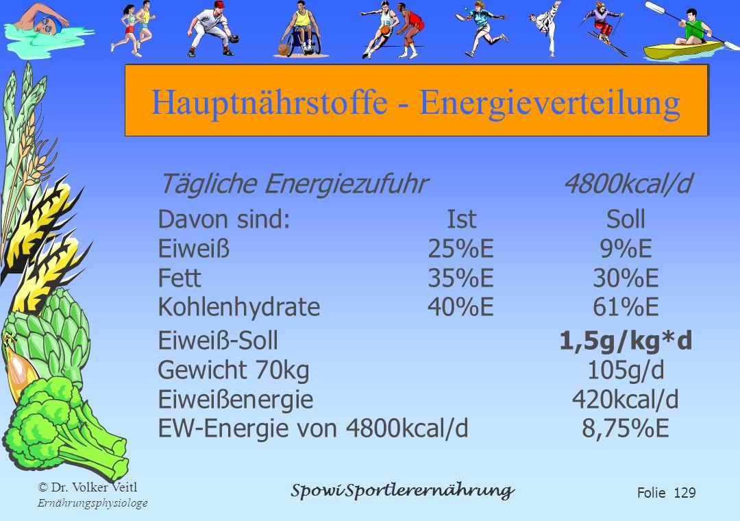 Spowi Sportlerernährung Folie 129 © Dr. Volker Veitl Ernährungsphysiologe Hauptnährstoffe - Energieverteilung Tägliche Energiezufuhr4800kcal/d Davon s