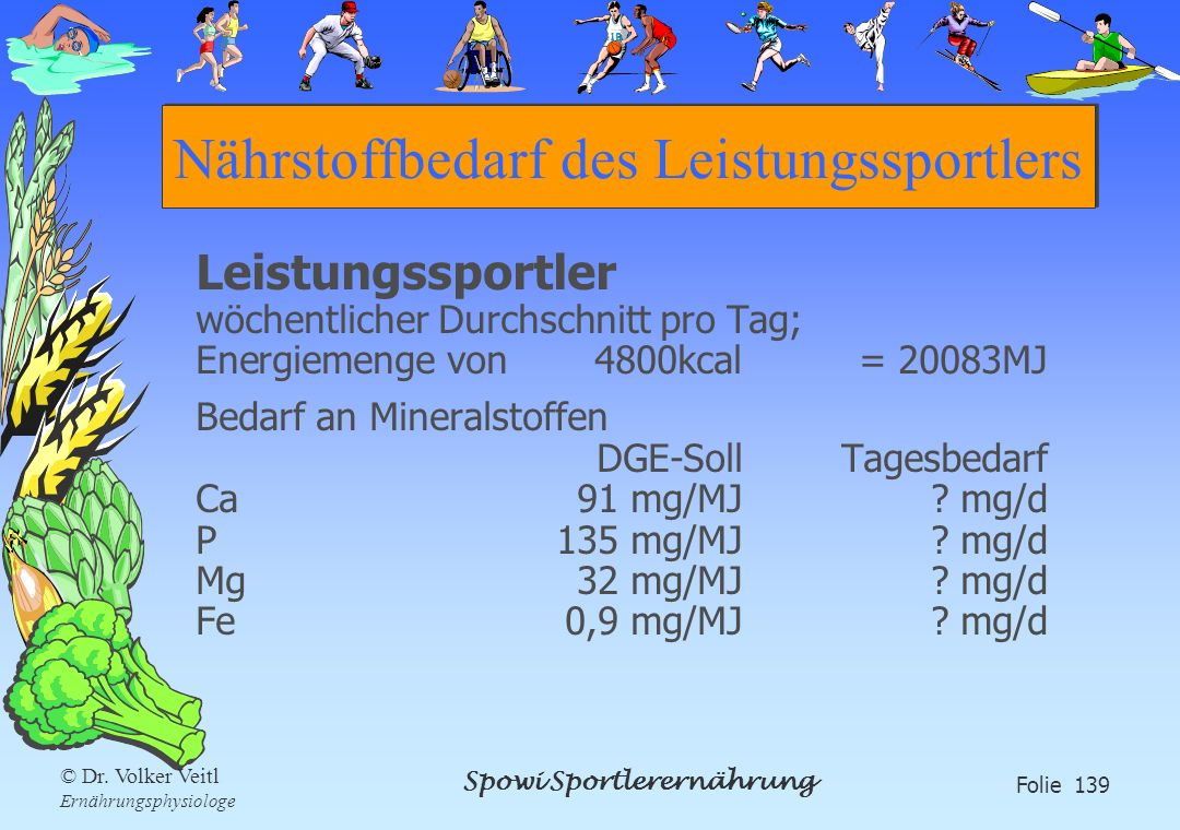 Spowi Sportlerernährung Folie 139 © Dr. Volker Veitl Ernährungsphysiologe Nährstoffbedarf des Leistungssportlers Leistungssportler wöchentlicher Durch