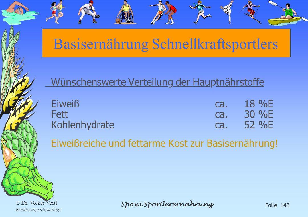 Spowi Sportlerernährung Folie 143 © Dr. Volker Veitl Ernährungsphysiologe Basisernährung Schnellkraftsportlers Wünschenswerte Verteilung der Hauptnähr