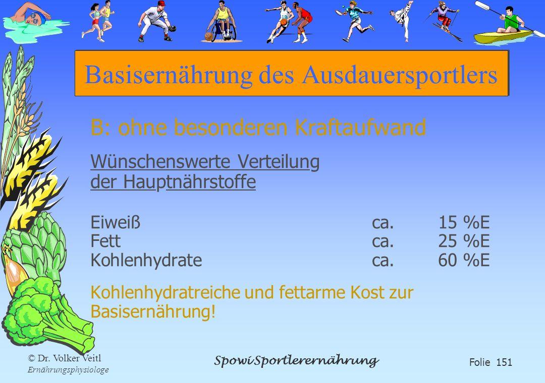 Spowi Sportlerernährung Folie 151 © Dr. Volker Veitl Ernährungsphysiologe Basisernährung des Ausdauersportlers B: ohne besonderen Kraftaufwand Wünsche