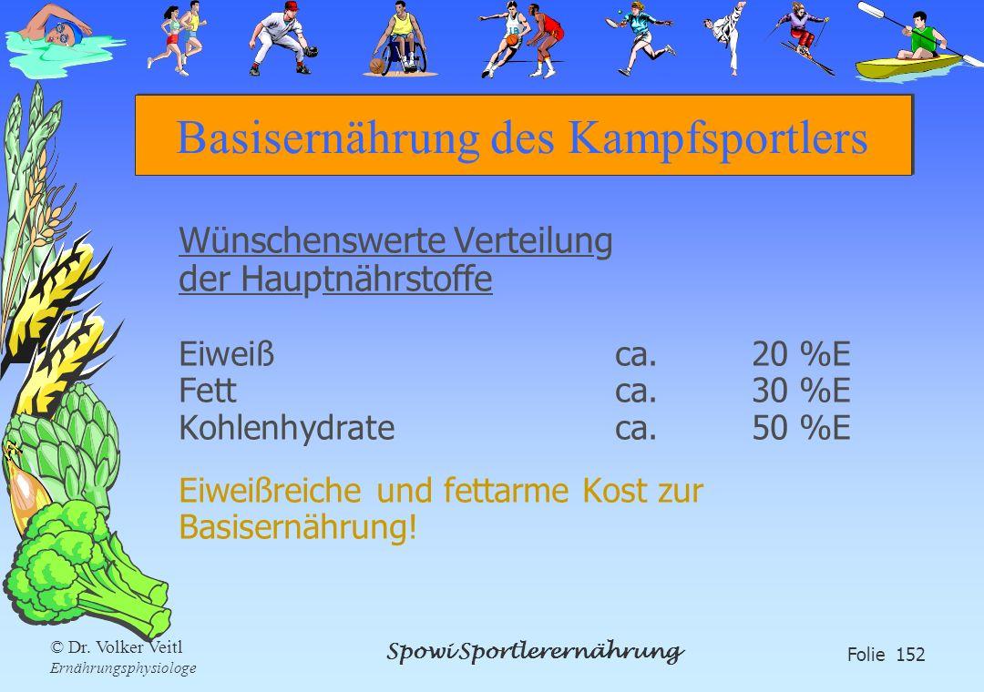 Spowi Sportlerernährung Folie 152 © Dr. Volker Veitl Ernährungsphysiologe Basisernährung des Kampfsportlers Wünschenswerte Verteilung der Hauptnährsto