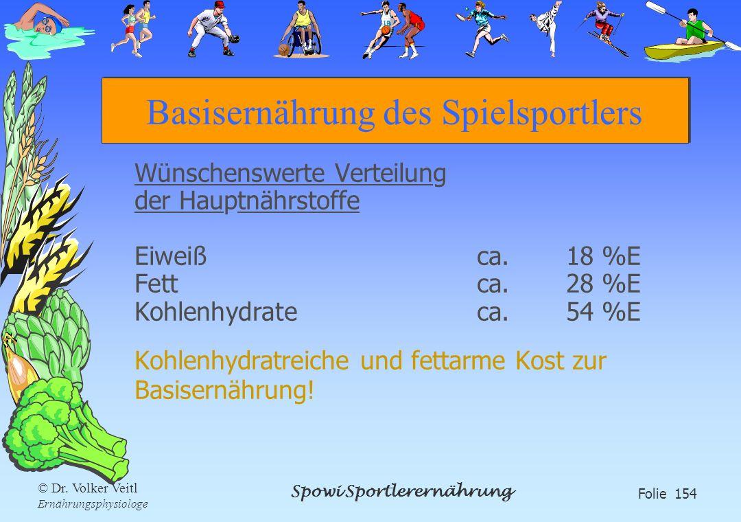 Spowi Sportlerernährung Folie 154 © Dr. Volker Veitl Ernährungsphysiologe Basisernährung des Spielsportlers Wünschenswerte Verteilung der Hauptnährsto