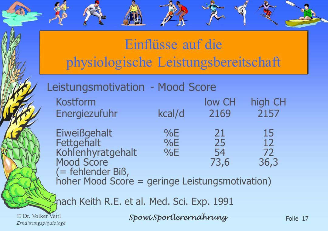 Spowi Sportlerernährung Folie 17 © Dr. Volker Veitl Ernährungsphysiologe Einflüsse auf die physiologische Leistungsbereitschaft Leistungsmotivation -