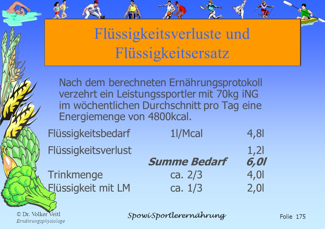 Spowi Sportlerernährung Folie 175 © Dr. Volker Veitl Ernährungsphysiologe Flüssigkeitsverluste und Flüssigkeitsersatz Nach dem berechneten Ernährungsp