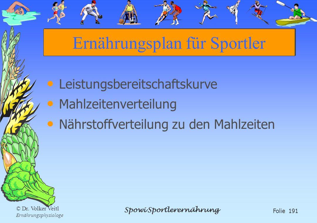 Spowi Sportlerernährung Folie 191 © Dr. Volker Veitl Ernährungsphysiologe Ernährungsplan für Sportler Leistungsbereitschaftskurve Mahlzeitenverteilung