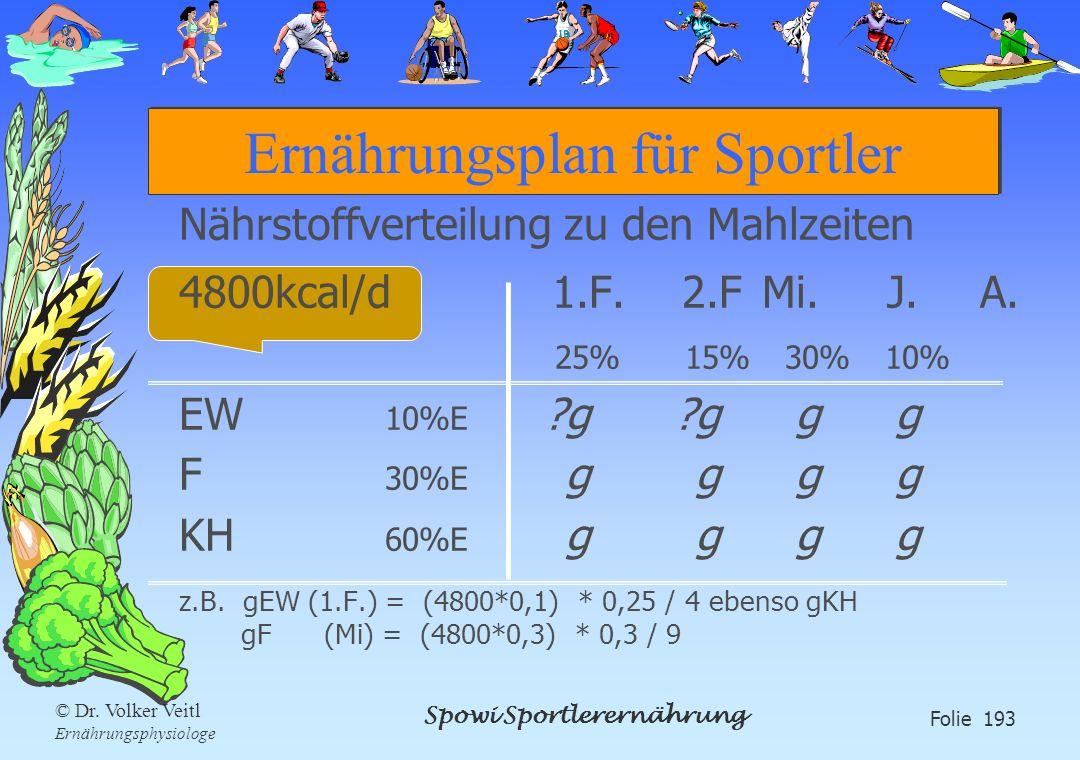 Spowi Sportlerernährung Folie 193 © Dr. Volker Veitl Ernährungsphysiologe Ernährungsplan für Sportler Nährstoffverteilung zu den Mahlzeiten 4800kcal/d