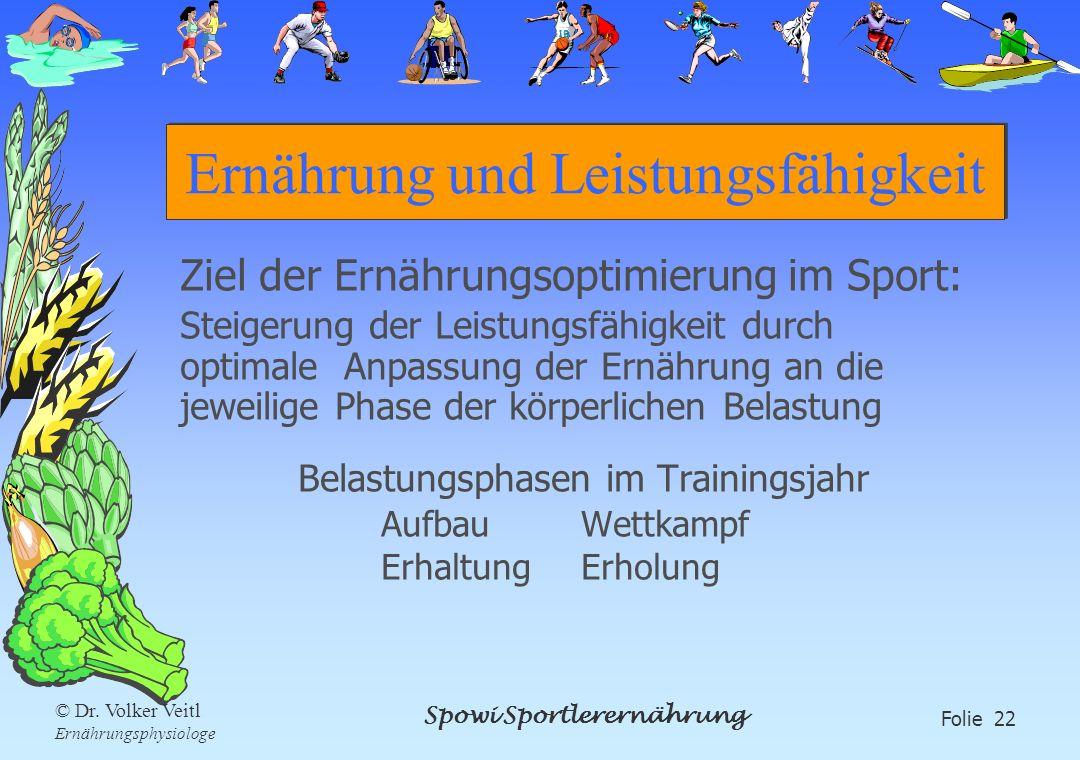 Spowi Sportlerernährung Folie 22 © Dr. Volker Veitl Ernährungsphysiologe Ernährung und Leistungsfähigkeit Ziel der Ernährungsoptimierung im Sport: Ste