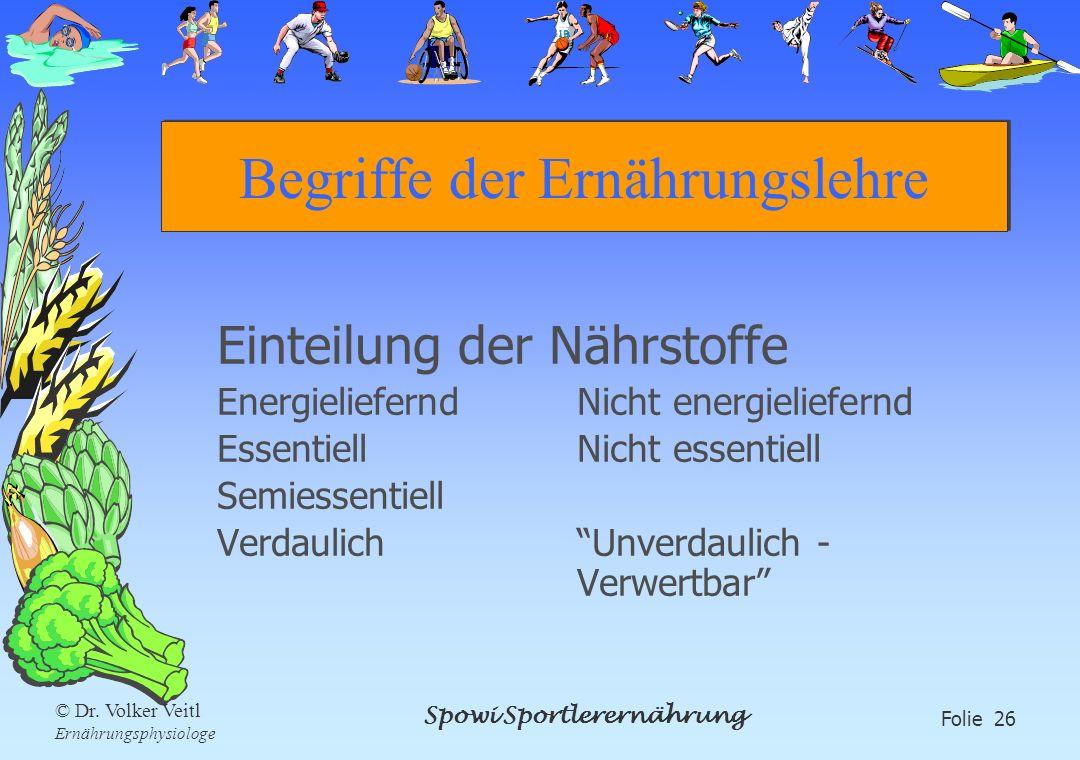 Spowi Sportlerernährung Folie 26 © Dr. Volker Veitl Ernährungsphysiologe Begriffe der Ernährungslehre Einteilung der Nährstoffe EnergielieferndNicht e