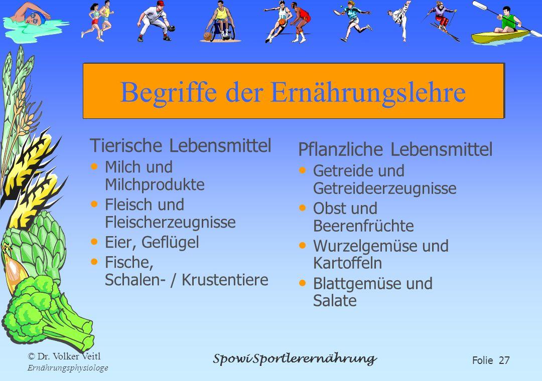Spowi Sportlerernährung Folie 27 © Dr. Volker Veitl Ernährungsphysiologe Begriffe der Ernährungslehre Tierische Lebensmittel Milch und Milchprodukte F