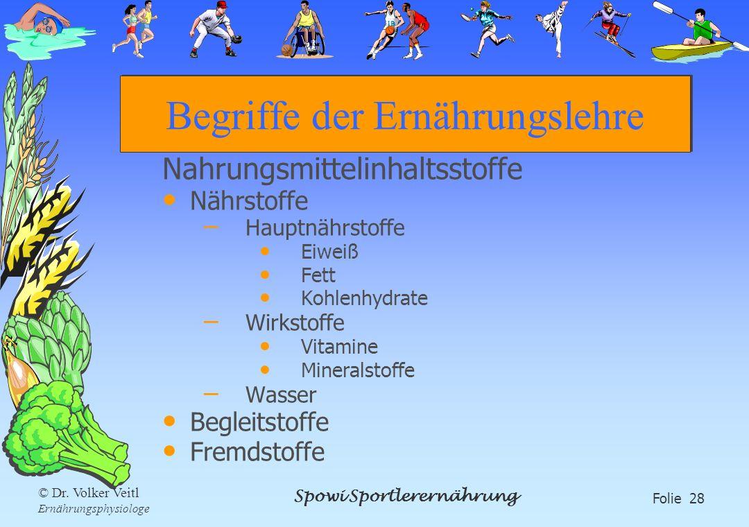 Spowi Sportlerernährung Folie 28 © Dr. Volker Veitl Ernährungsphysiologe Begriffe der Ernährungslehre Nahrungsmittelinhaltsstoffe Nährstoffe – Hauptnä