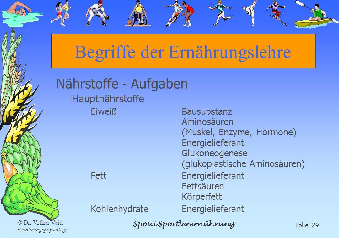 Spowi Sportlerernährung Folie 29 © Dr. Volker Veitl Ernährungsphysiologe Begriffe der Ernährungslehre Nährstoffe - Aufgaben Hauptnährstoffe EiweißBaus