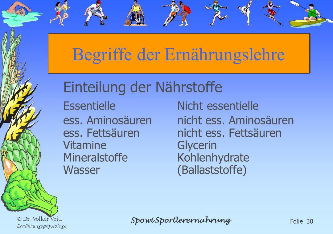 Spowi Sportlerernährung Folie 30 © Dr. Volker Veitl Ernährungsphysiologe Begriffe der Ernährungslehre Einteilung der Nährstoffe EssentielleNicht essen