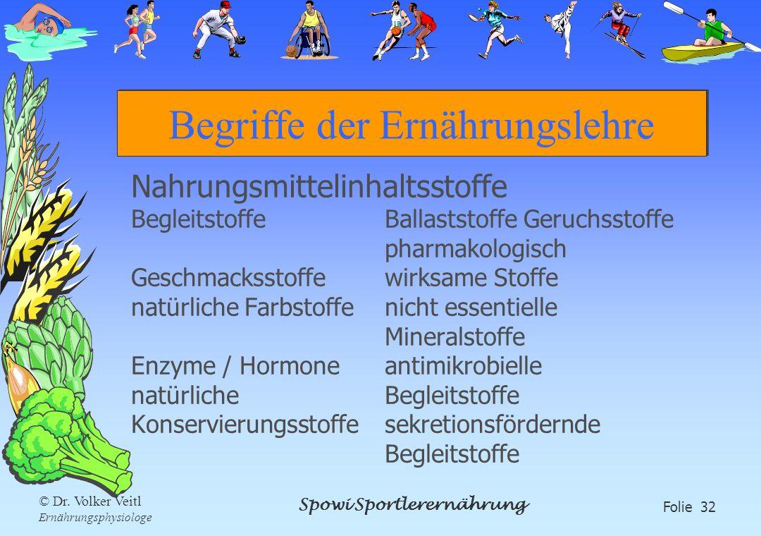Spowi Sportlerernährung Folie 32 © Dr. Volker Veitl Ernährungsphysiologe Begriffe der Ernährungslehre Nahrungsmittelinhaltsstoffe BegleitstoffeBallast