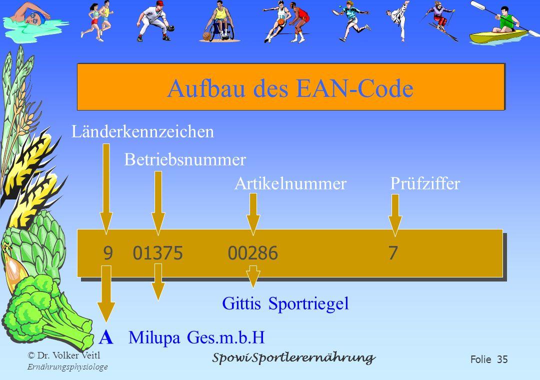 Spowi Sportlerernährung Folie 35 © Dr. Volker Veitl Ernährungsphysiologe Aufbau des EAN-Code 901375002867 Länderkennzeichen Betriebsnummer Artikelnumm