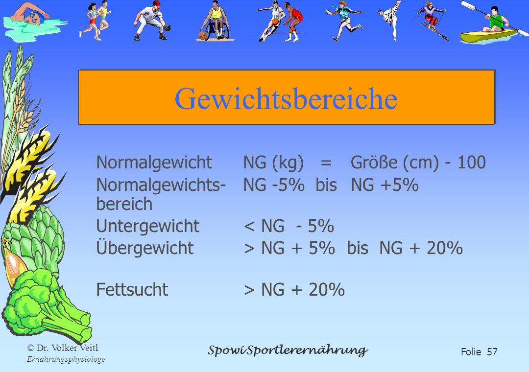Spowi Sportlerernährung Folie 57 © Dr. Volker Veitl Ernährungsphysiologe Gewichtsbereiche NormalgewichtNG (kg)=Größe (cm) - 100 Normalgewichts-NG -5%b