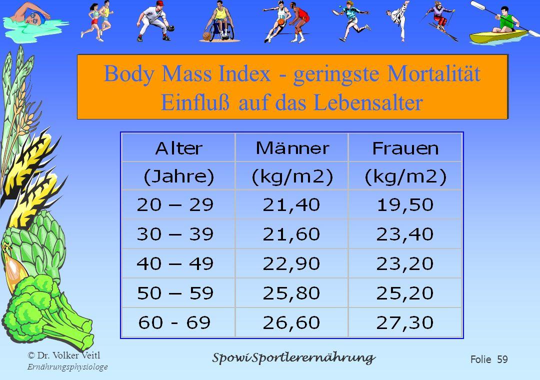 Spowi Sportlerernährung Folie 59 © Dr. Volker Veitl Ernährungsphysiologe Body Mass Index - geringste Mortalität Einfluß auf das Lebensalter