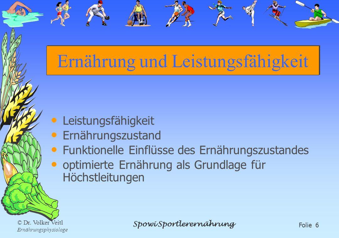 Spowi Sportlerernährung Folie 6 © Dr. Volker Veitl Ernährungsphysiologe Ernährung und Leistungsfähigkeit Leistungsfähigkeit Ernährungszustand Funktion