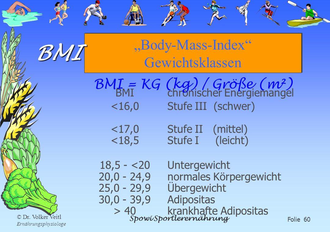 Spowi Sportlerernährung Folie 60 © Dr. Volker Veitl Ernährungsphysiologe Body-Mass-Index Gewichtsklassen BMI chronischer Energiemangel <16,0Stufe III
