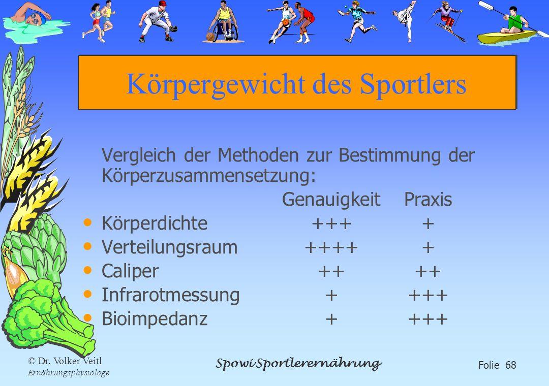 Spowi Sportlerernährung Folie 68 © Dr. Volker Veitl Ernährungsphysiologe Körpergewicht des Sportlers Vergleich der Methoden zur Bestimmung der Körperz