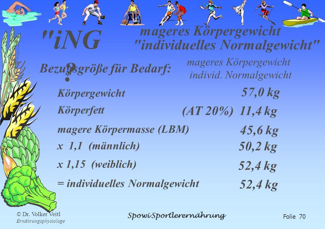 Spowi Sportlerernährung Folie 70 © Dr. Volker Veitl Ernährungsphysiologe