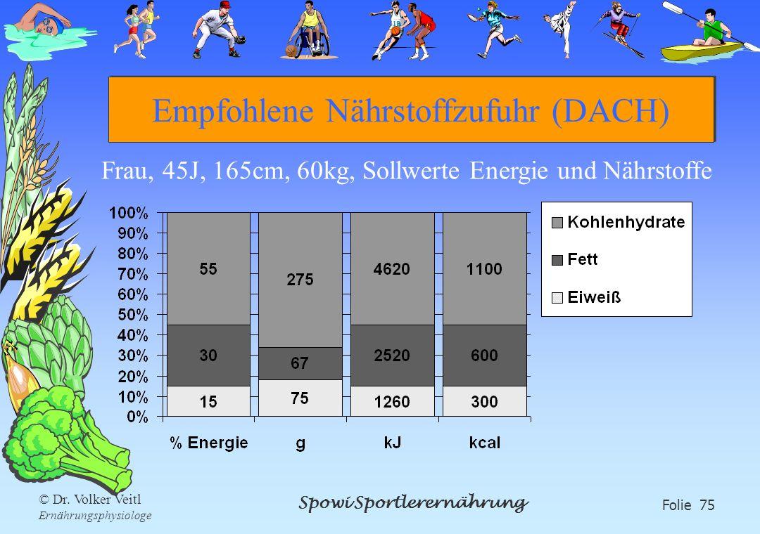 Spowi Sportlerernährung Folie 75 © Dr. Volker Veitl Ernährungsphysiologe Empfohlene Nährstoffzufuhr (DACH) Frau, 45J, 165cm, 60kg, Sollwerte Energie u