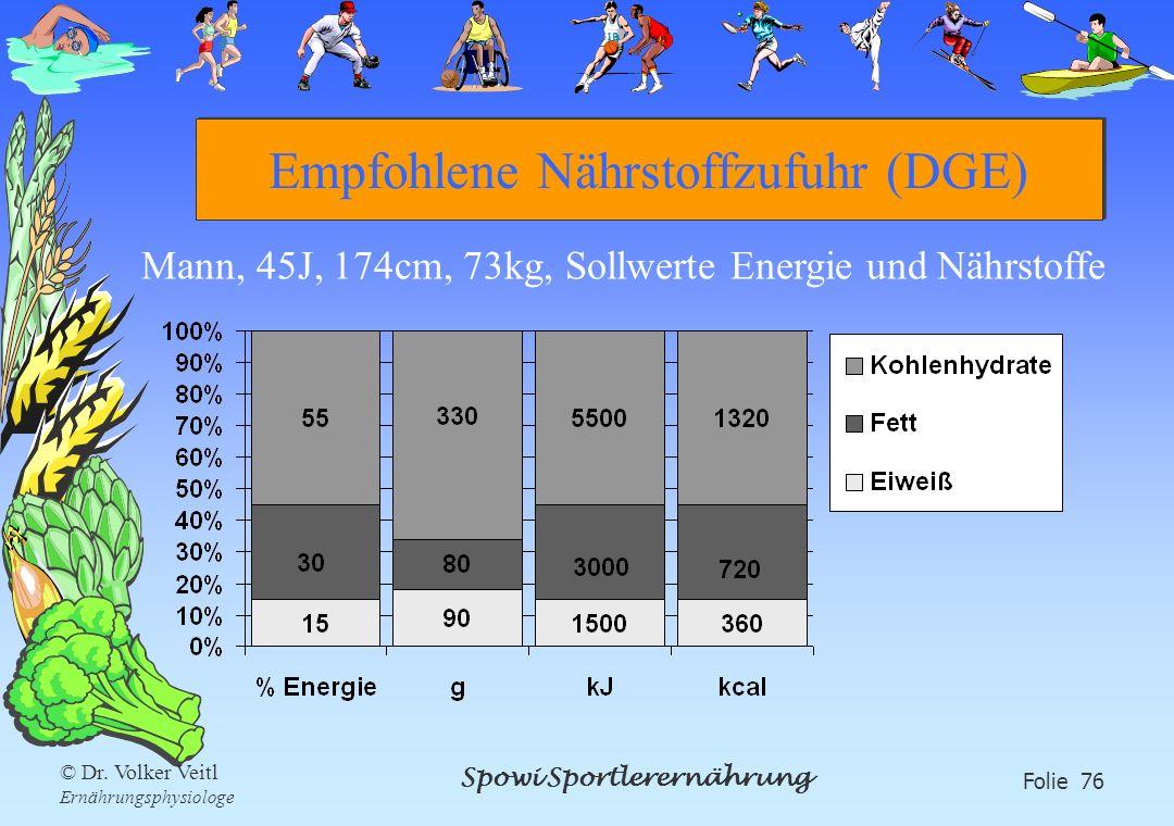 Spowi Sportlerernährung Folie 76 © Dr. Volker Veitl Ernährungsphysiologe Empfohlene Nährstoffzufuhr (DGE) Mann, 45J, 174cm, 73kg, Sollwerte Energie un