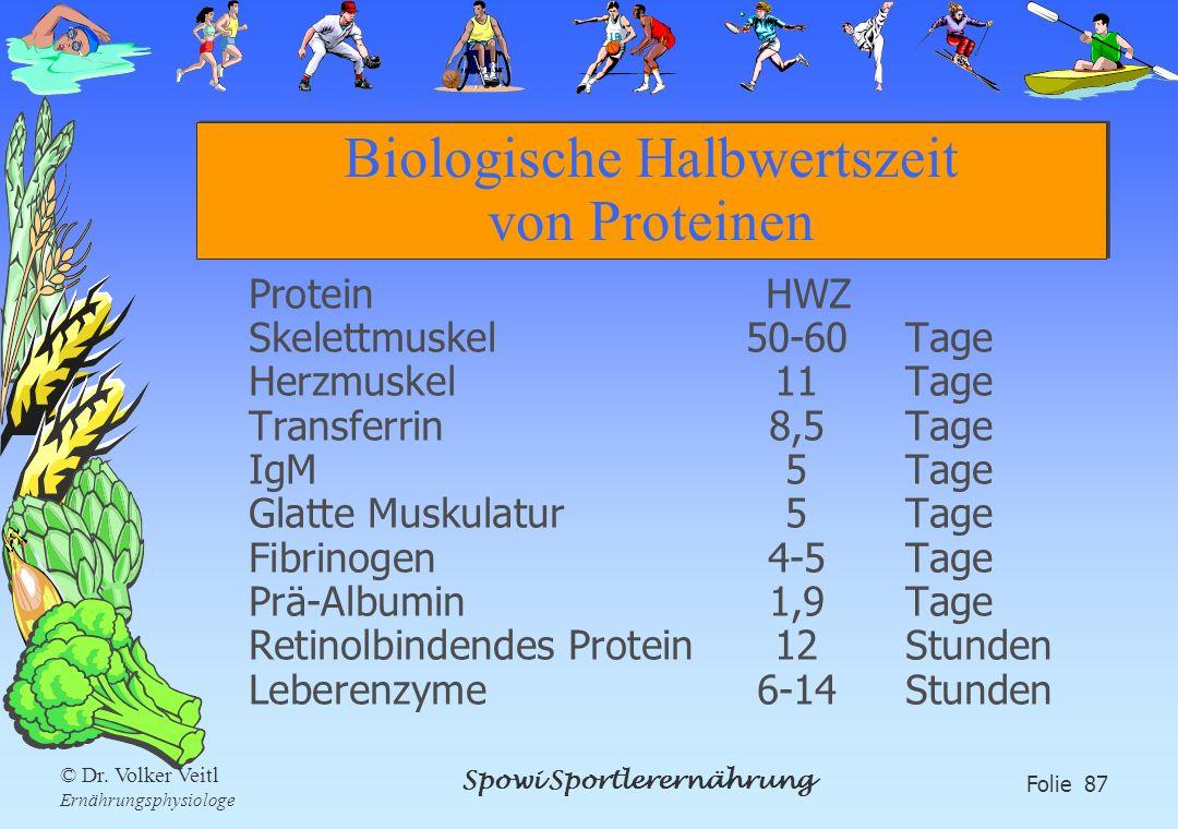 Spowi Sportlerernährung Folie 87 © Dr. Volker Veitl Ernährungsphysiologe Biologische Halbwertszeit von Proteinen Protein HWZ Skelettmuskel50-60Tage He