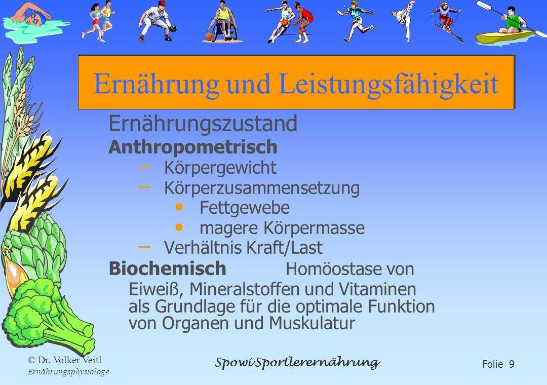 Spowi Sportlerernährung Folie 9 © Dr. Volker Veitl Ernährungsphysiologe Ernährung und Leistungsfähigkeit Ernährungszustand Anthropometrisch – Körperge