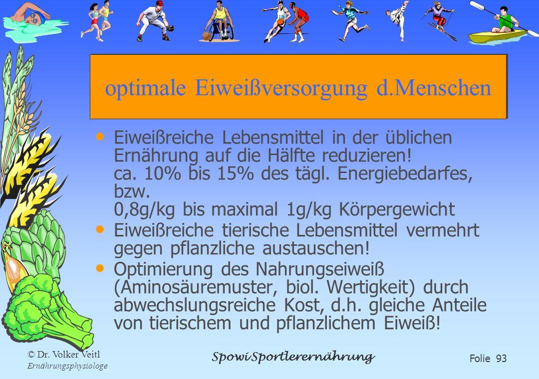 Spowi Sportlerernährung Folie 93 © Dr. Volker Veitl Ernährungsphysiologe optimale Eiweißversorgung d.Menschen Eiweißreiche Lebensmittel in der übliche